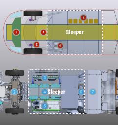 tesla vs fuel cell truck layout [ 1200 x 666 Pixel ]