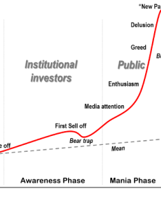Investors can   ignore this clear sign of  stock market bubble also rh seekingalpha