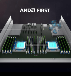 as frequent readers of amd articles on seeking alpha might be aware the title of this piece is a not so subtle reference to another article written by an  [ 4000 x 2250 Pixel ]