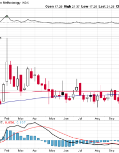 Vix weekly chart also golden cross in the could signal more trouble ahead seeking alpha rh seekingalpha