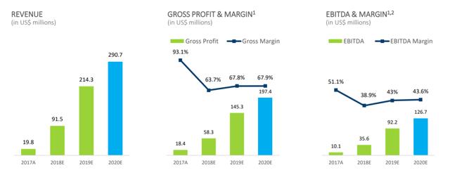 MMNFF Stock News and Price / Medmen Enterprises Inc (Canada) - Stock Price Quote and News - Fintel.io