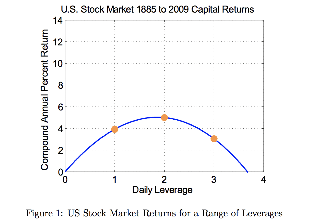 The Trading Strategy That Beat The S&P 500 By 16+ Percentage Points Per  Year Since 1928 | Seeking Alpha