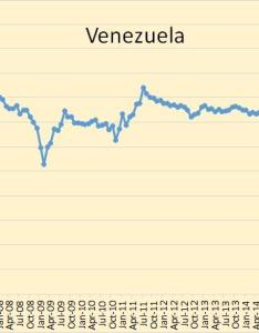 Venezuela is in the grasp of  full fledged collapse their production has fallen barrels per day last three months also opec january oil data seeking alpha rh seekingalpha