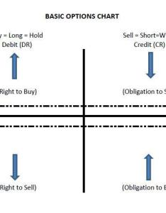 Basic options also don   you dare trade until read this seeking alpha rh seekingalpha