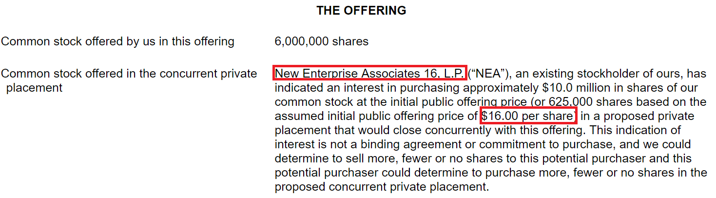 Roche's Bet On Allakos Is Too Expensive - Allakos Inc. (NASDAQ:ALLK)   Seeking Alpha