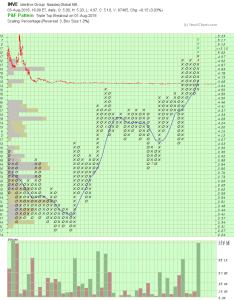 Chart ytd also week breakout forecast short term picks to give you an edge rh seekingalpha