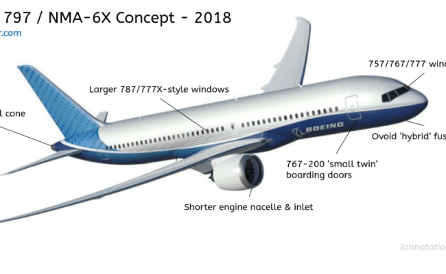 The Boeing Company Best In Class And Worthy Of Buying