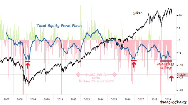 Recessions As We Know Them Are A Thing Of The Past