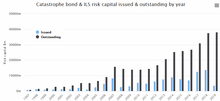 Munich Re: High Dividend Yield, Low Payout, And Stable