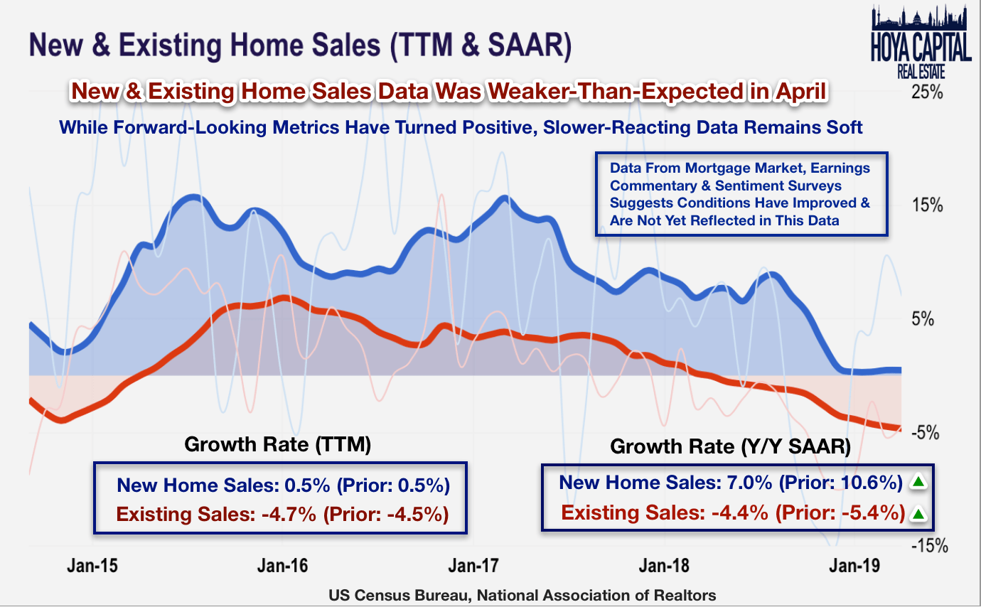 hight resolution of image result for new home sales 2019