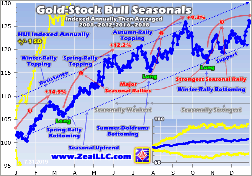 gold gold stock autumn