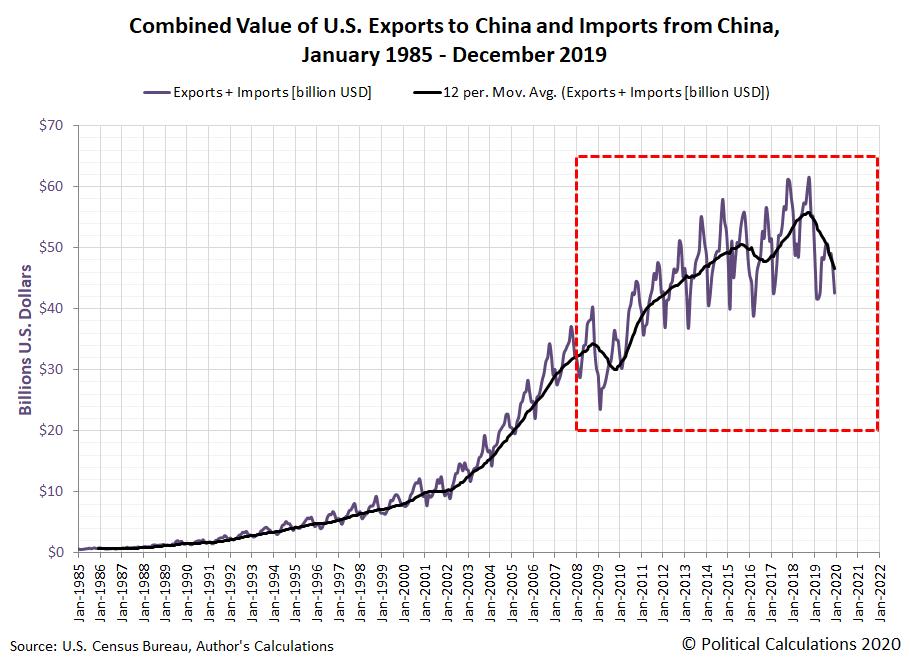Visualizing U.S.-China Tariff War Carnage   Seeking Alpha