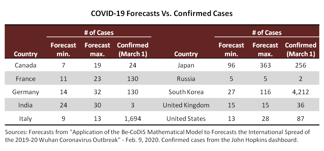Straightforward Calculations On COVID-19 Risks   Seeking Alpha
