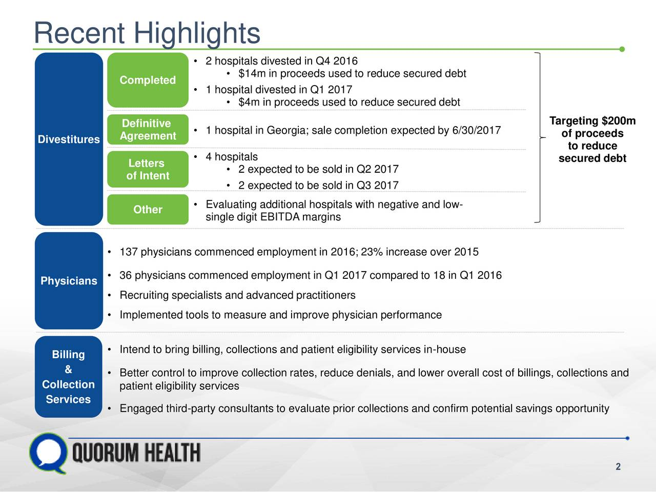 Quorum Health Corporation 2016 Q4 - Results - Earnings Call Slides