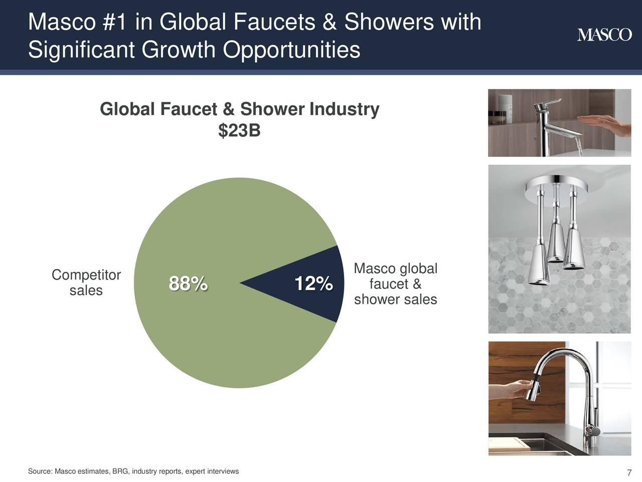 Old Fashioned Peerless Shower Faucets Frieze - Custom Bathtubs - kazenomise.net