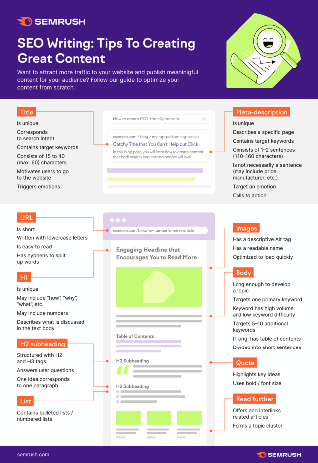 8 Steps to Help Your SEO Writing (with Checklist)