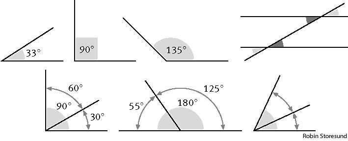 Definition of obtuse angle