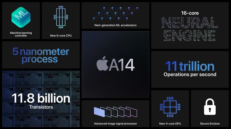 Yeni iPad Air 4 tanıtıldı! İşte özellikleri ve fiyatı 5