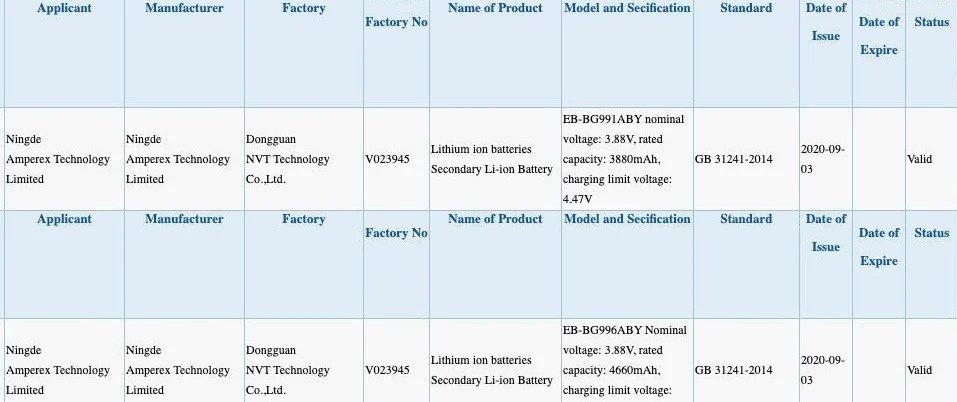 Galaxy S21 serisinin batarya kapasitesi ortaya çıktı! 2