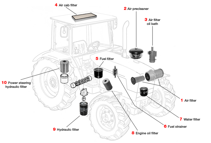 hino fuel filter cross reference