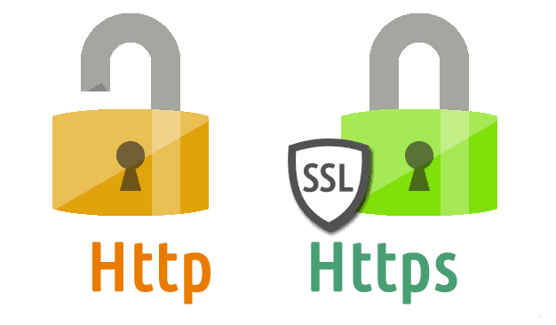 WordPress : afficher des média oEmbed avec HTTPS photo