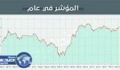 الأسهم السعودية تواصل الارتفاع فوق 7 الآلاف نقطة