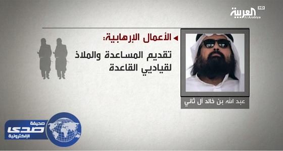 بالفيديو..«بن خالد» أحد أفراد الأسرة الحاكمة في قطر والملاذ الآمن لإرهابي القاعدة