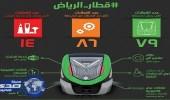 إتمام تصنيع 86 قطاراً لصالح مترو الرياض