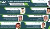 السعودية للصناعات العسكرية تعلن تشكيل مجلس إدارتها الجديد