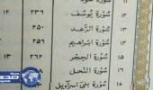 """سورة """" بني إسرائيل """" بمصحف نادر تثير جدلاً في الأردن"""