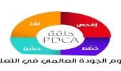 احتفاءً بيوم الجودة العالمي تعليم الرياض يطلق هاشتاق مسابقة ترجم