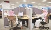 أكثرهم في الرياض.. 20 ألف موظفا يتقاضون أقل من 1500 ريال