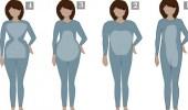 شكل جسمك يكشف دلالات هامة عن شخصيتك