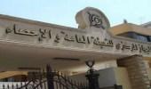انخفاض التضخم السنوي بمصر في يناير