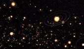 اكتشاف 95 كوكبا جديدا خارج مجموعتنا الشمسية