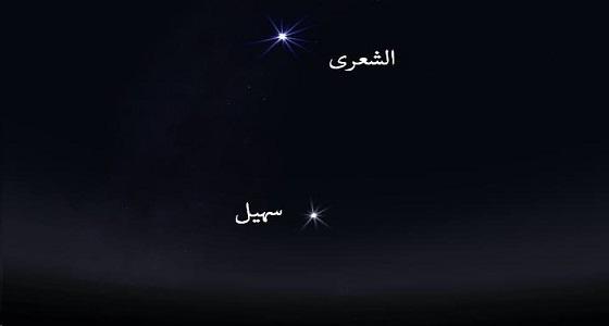 """فلكية جدة: اليوم يرصد نجم """" سهيل """" بسماء المملكة"""