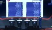 نتائج قرعة كأس العرب للأندية