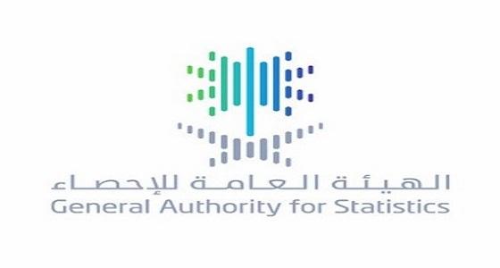 الهيئة العامة للإحصاء تعلن وظائف إدارية شاغرة