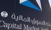 """"""" تداول """" توافق على تعديل قائمة أعمال شركة البحر المتوسط للاستثمار"""