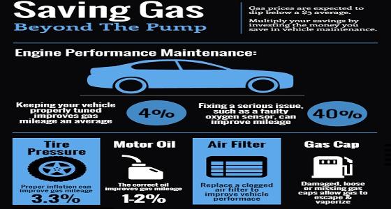 5 خطوات بسيطة تساعدك على خفض صرفية الوقود