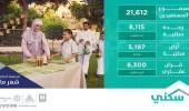 """"""" الإسكان """" تعلن عن 21 ألف منتجا سكنيا وتمويليا خلال الدفعة الخامسة"""