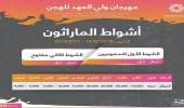 انطلاق أشواط الماراثون بمهرجان ولي العهد للهجن غداً بميدان محافظة الطائف
