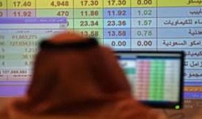 توقعات سعر سهم أرامكو في ظل الأوضاع الحالية
