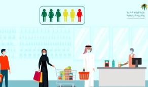بالفيديو.. «الموارد البشرية» توضح أهم الإجراءات الإحترازية اللازمة في منشآت العمل
