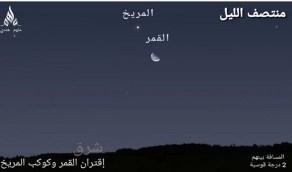 باحث فلكي: بعد منتصف الليل يقترن القمر بكوكب المريخ