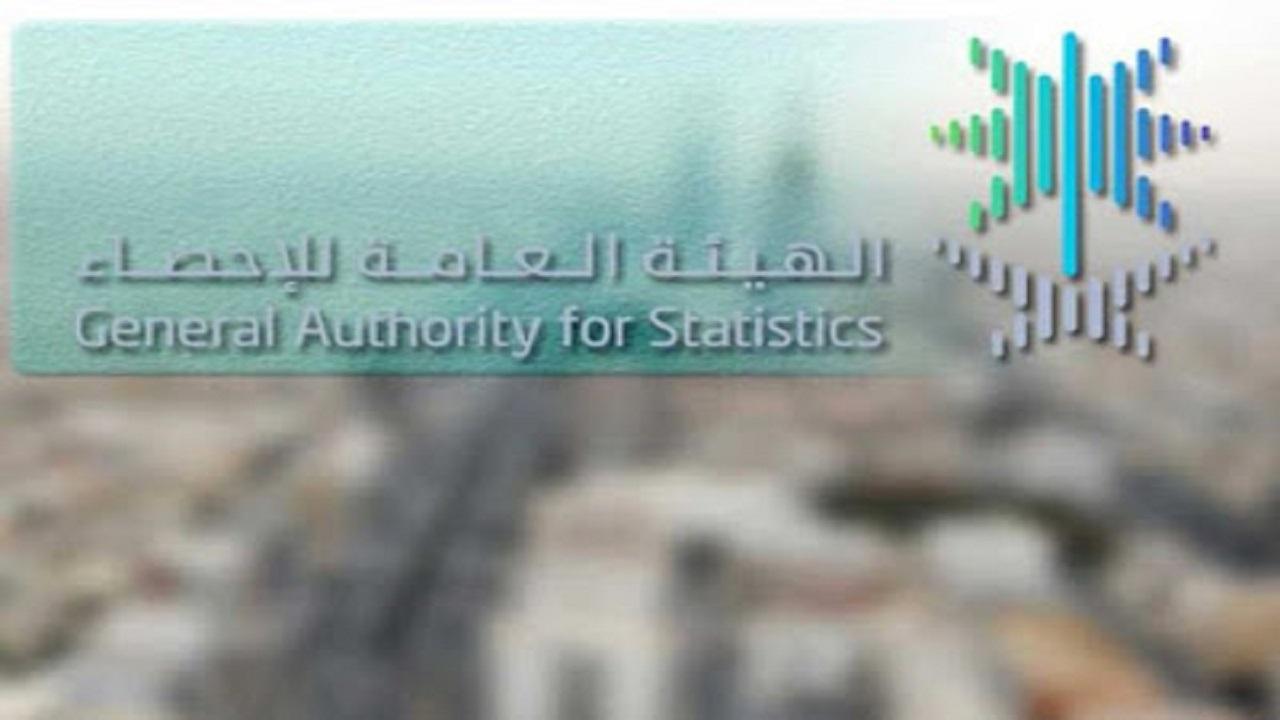 الهيئة العامة للإحصاء تُصدر نتائج نشرة سوق العمل للربع الأول من عام 2020م