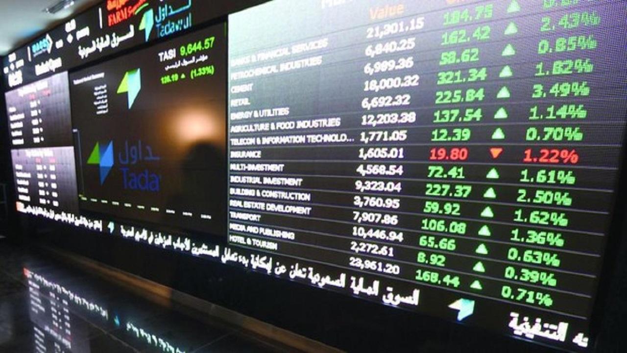 مؤشر سوق الأسهم يغلق مرتفعًا - صحيفة صدى الالكترونية