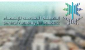 وظيفة تقنية شاغرة في الهيئة العامة للإحصاء