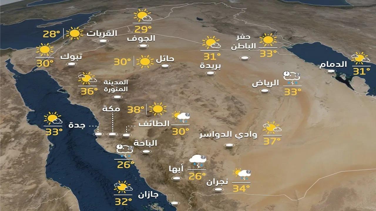 حالة الطقس المتوقعة اليوم الجمعة - صحيفة صدى الالكترونية