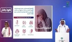 بالفيديو.. «متحدث الصحة» يوضح أوجه الشبه والاختلاف بين الإنفلونزا الموسمية وكورونا